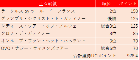 f:id:SuzuTamaki:20191026195343p:plain