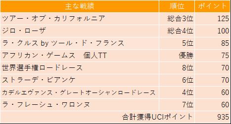 f:id:SuzuTamaki:20191026195453p:plain