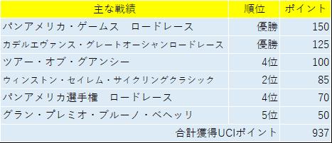 f:id:SuzuTamaki:20191026195507p:plain
