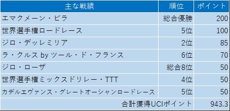f:id:SuzuTamaki:20191026195546p:plain