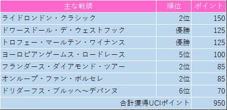 f:id:SuzuTamaki:20191026195620p:plain