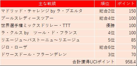 f:id:SuzuTamaki:20191026195657p:plain