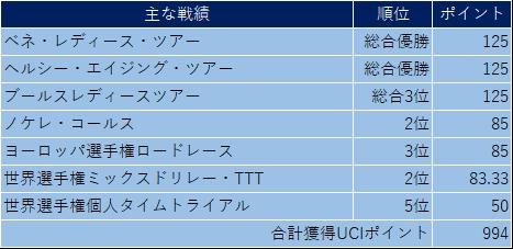 f:id:SuzuTamaki:20191026195727p:plain