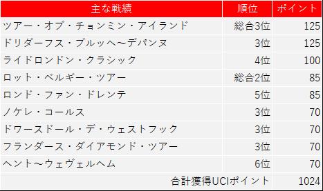 f:id:SuzuTamaki:20191026195802p:plain