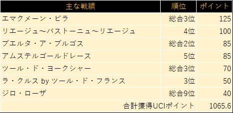 f:id:SuzuTamaki:20191026224319p:plain