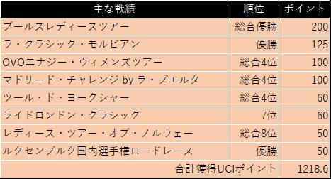 f:id:SuzuTamaki:20191026224409p:plain