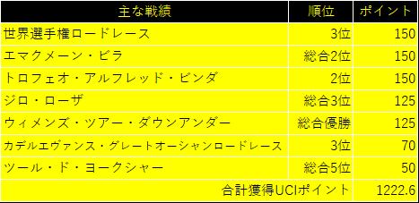 f:id:SuzuTamaki:20191026224451p:plain