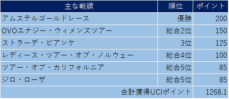 f:id:SuzuTamaki:20191026224503p:plain