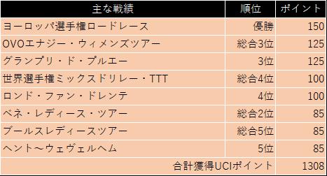 f:id:SuzuTamaki:20191026224528p:plain