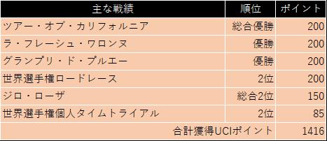 f:id:SuzuTamaki:20191026224720p:plain