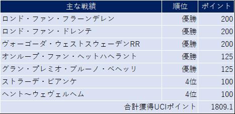 f:id:SuzuTamaki:20191026224730p:plain