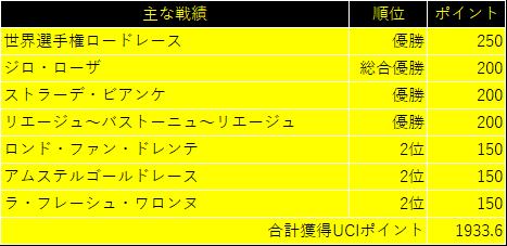 f:id:SuzuTamaki:20191026224740p:plain