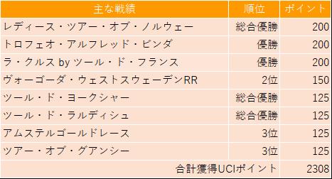 f:id:SuzuTamaki:20191026224750p:plain