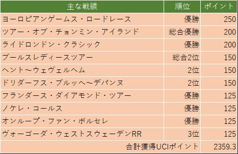 f:id:SuzuTamaki:20191026224830p:plain