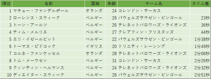 f:id:SuzuTamaki:20191104215852p:plain
