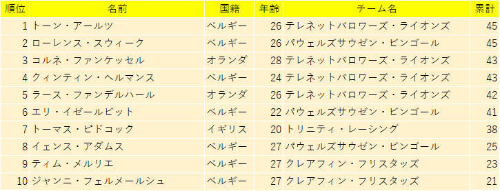 f:id:SuzuTamaki:20191104215912p:plain