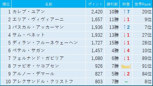 f:id:SuzuTamaki:20191124003726p:plain