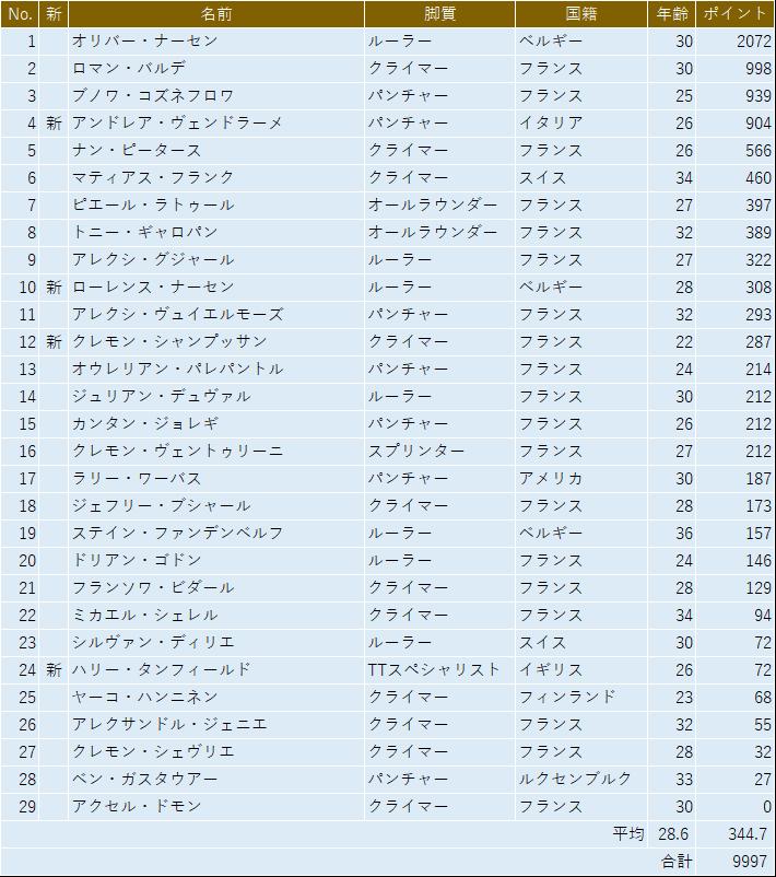 f:id:SuzuTamaki:20191130103512p:plain