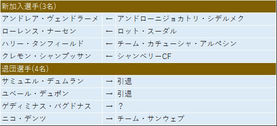 f:id:SuzuTamaki:20191130103527p:plain