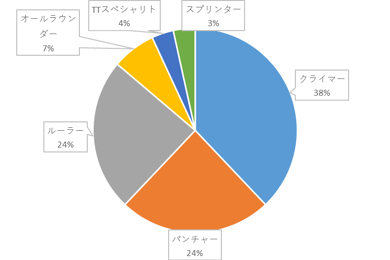 f:id:SuzuTamaki:20191130103537p:plain