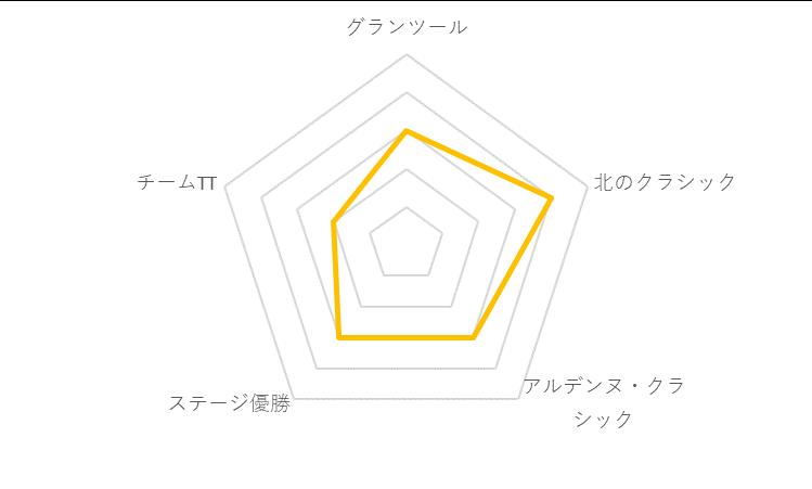 f:id:SuzuTamaki:20191130112708p:plain