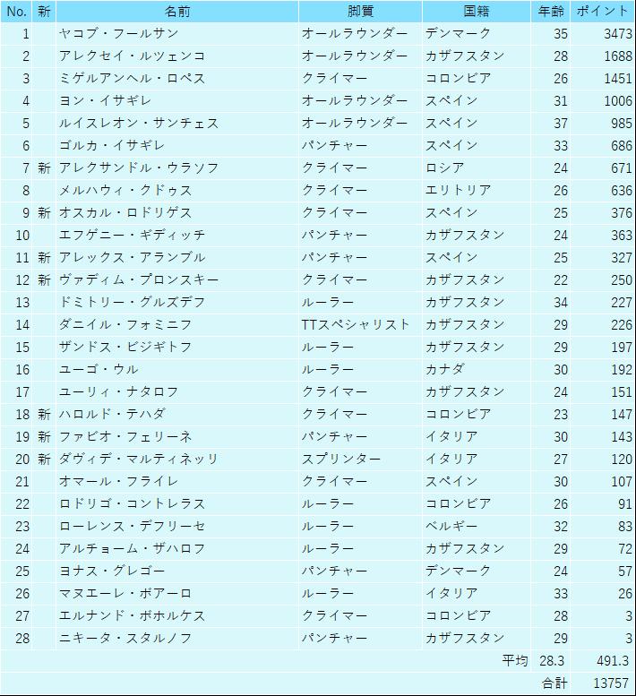 f:id:SuzuTamaki:20191130224748p:plain