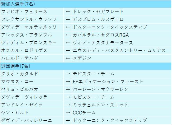 f:id:SuzuTamaki:20191130224759p:plain