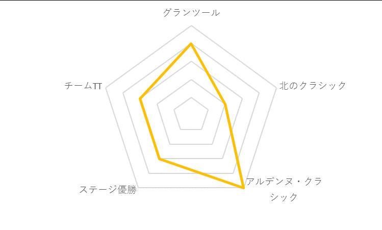 f:id:SuzuTamaki:20191130232338p:plain