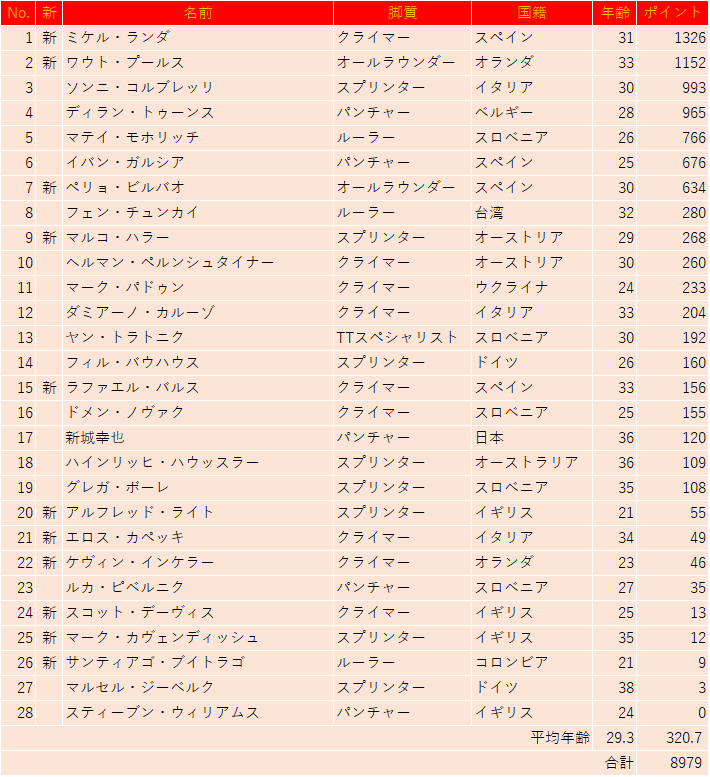 f:id:SuzuTamaki:20191202235847p:plain