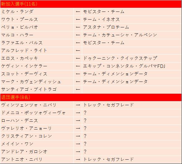 f:id:SuzuTamaki:20191202235848p:plain