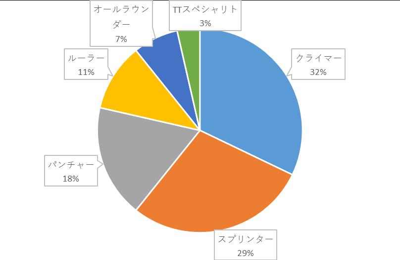 f:id:SuzuTamaki:20191202235908p:plain