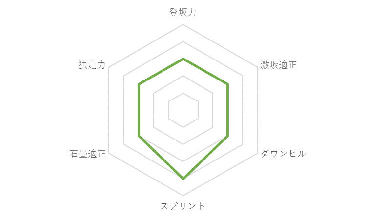 f:id:SuzuTamaki:20191203001832p:plain