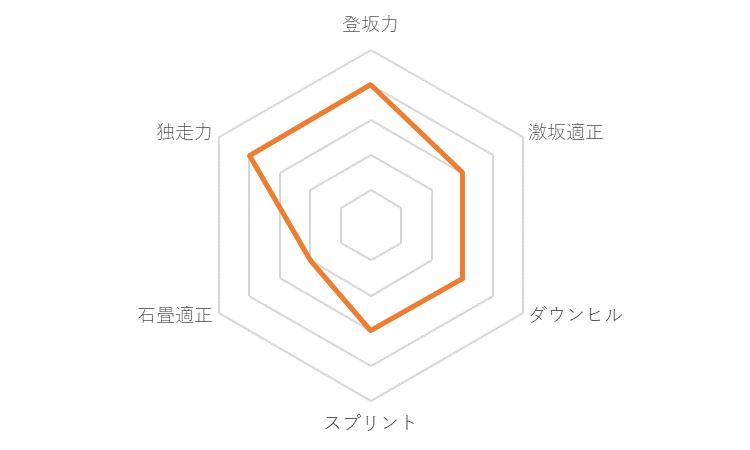 f:id:SuzuTamaki:20191203001854p:plain