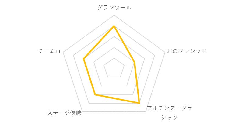 f:id:SuzuTamaki:20191203002000p:plain