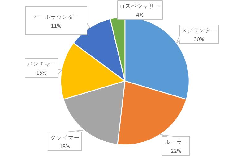f:id:SuzuTamaki:20191208224406p:plain