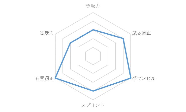 f:id:SuzuTamaki:20191208230010p:plain