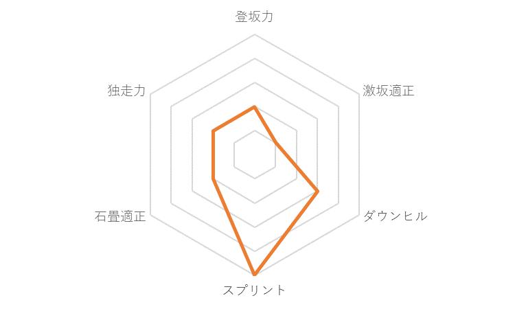 f:id:SuzuTamaki:20191208230148p:plain