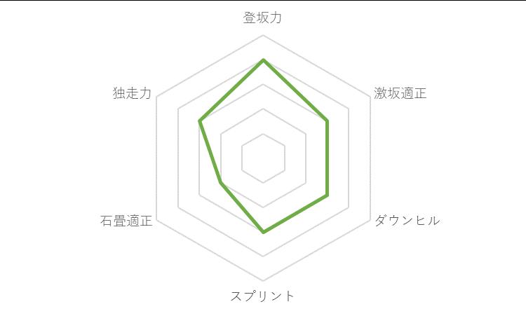 f:id:SuzuTamaki:20191208230219p:plain