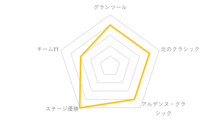 f:id:SuzuTamaki:20191208230358p:plain