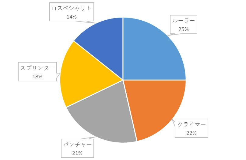 f:id:SuzuTamaki:20191212234004p:plain
