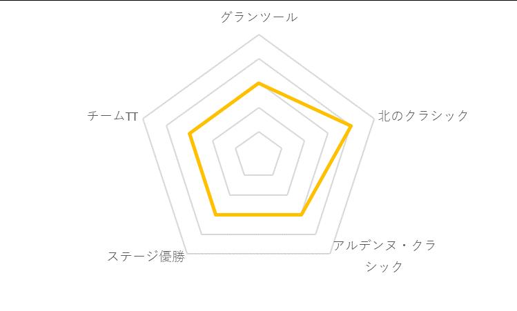 f:id:SuzuTamaki:20191212235400p:plain