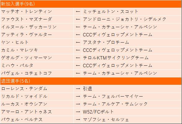 f:id:SuzuTamaki:20191212235730p:plain