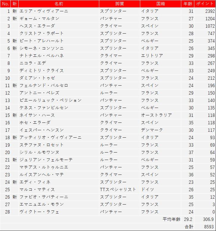 f:id:SuzuTamaki:20191213223552p:plain