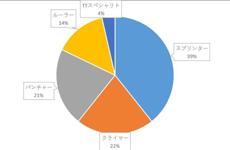 f:id:SuzuTamaki:20191213223612p:plain