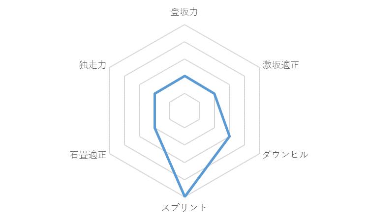 f:id:SuzuTamaki:20191213224343p:plain