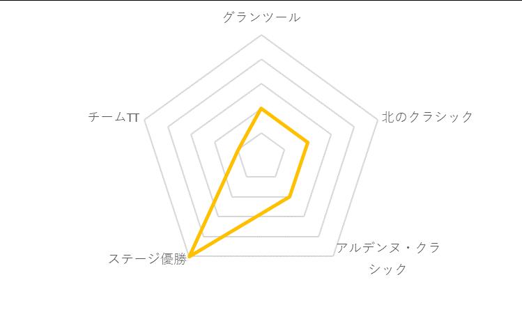 f:id:SuzuTamaki:20191213224510p:plain
