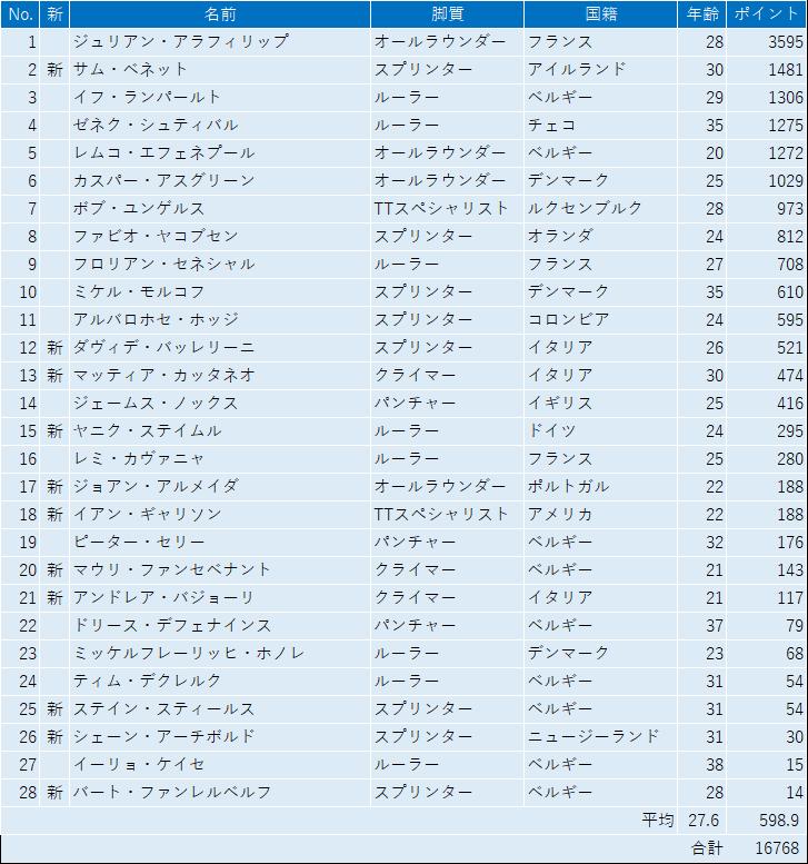 f:id:SuzuTamaki:20191215170537p:plain