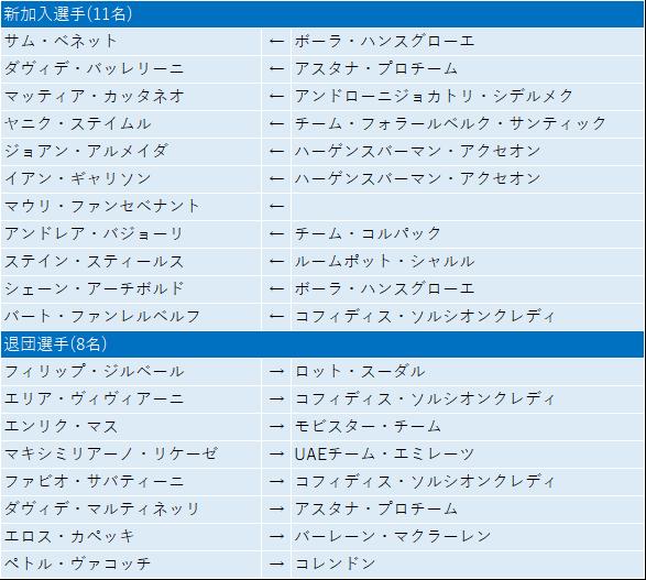 f:id:SuzuTamaki:20191215170801p:plain
