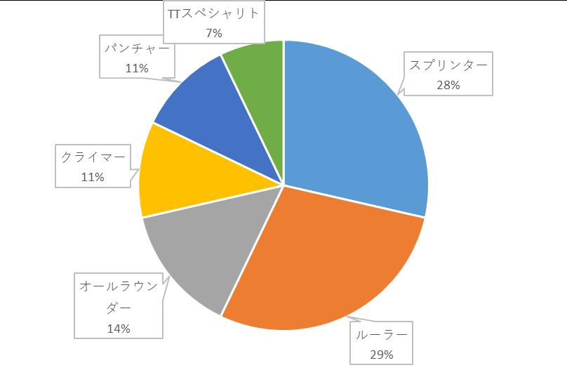 f:id:SuzuTamaki:20191215170810p:plain