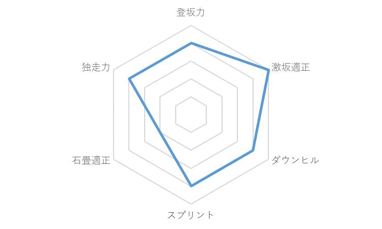 f:id:SuzuTamaki:20191215173625p:plain